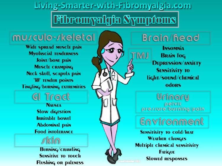 Fibro symptoms